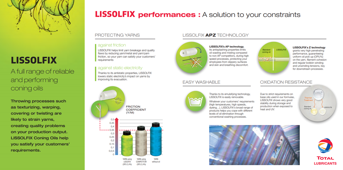 LISSOLFIX performance : a solution to your constraints